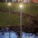 Pond Lighting Ideas