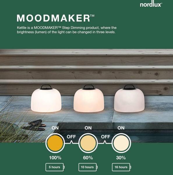 Nordlux 2018013003 Kettle 36 LED Pendant in White