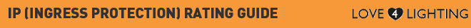 IP (Ingress Protection) Rating Guide