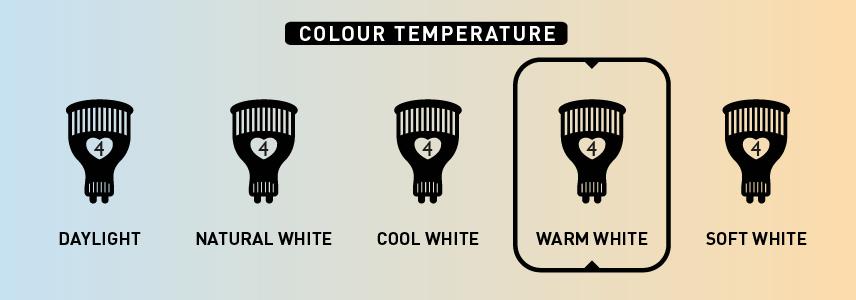 Colour temperature: warm white